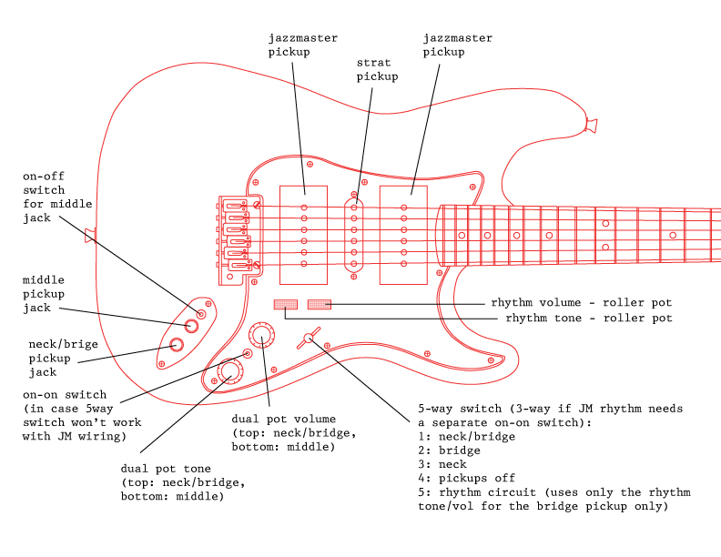 guitar diagram_top 1 the guitar refinishing and restoration forum view topic strat strat hsh wiring diagram at gsmx.co