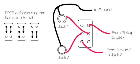dean ml guitar wiring schematic guitar brands a